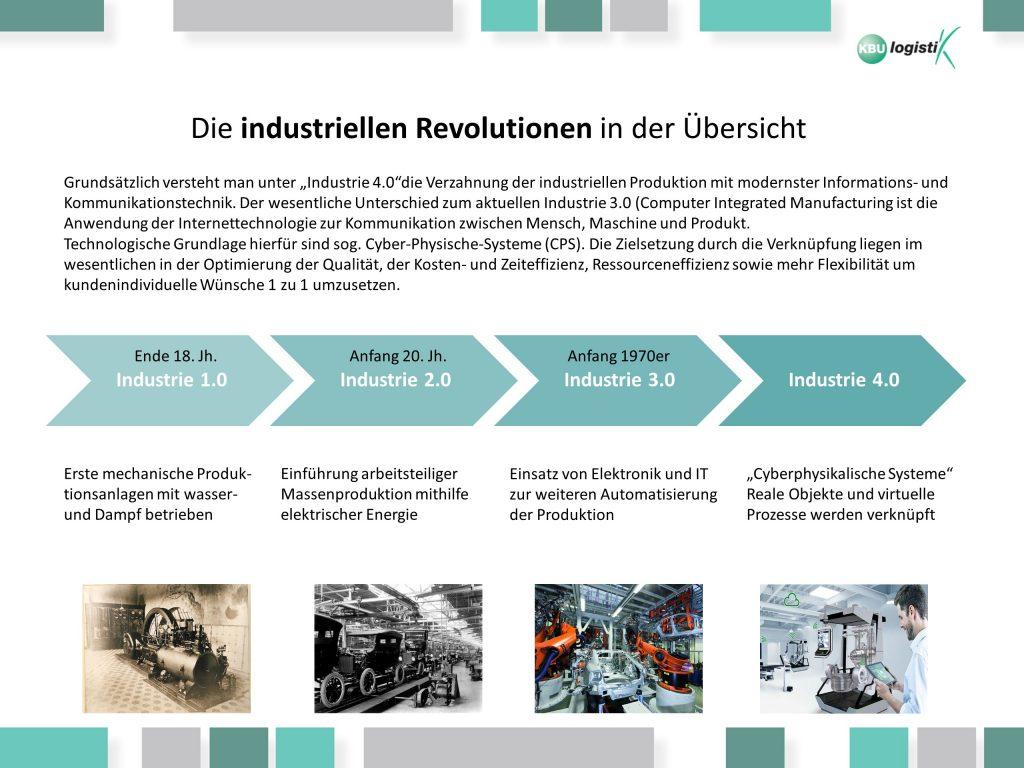 Schaubild Industrie 4.0